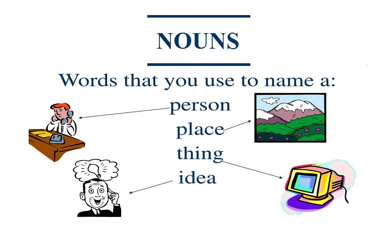 Introduction to English Grammar and Nouns
